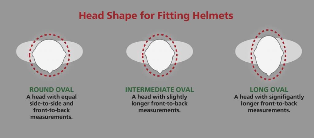 pasvormen-motorhelmen-ovaal-rond